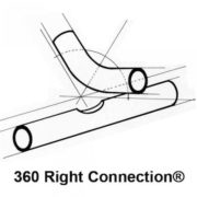 360 Right Connection